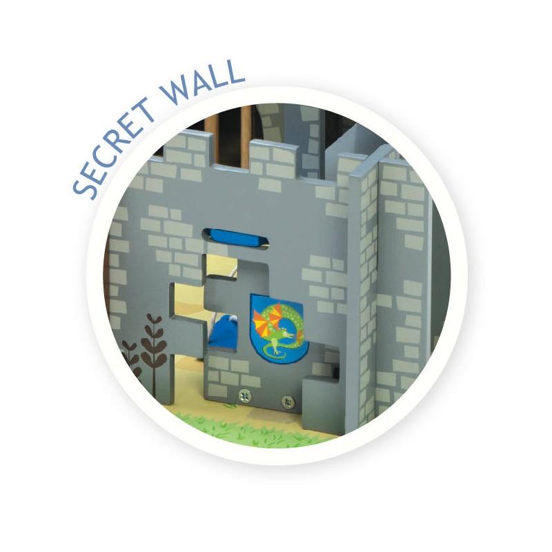Kindluse salajane uks